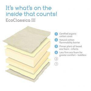 Best Baby Mattress - EcoClassica III